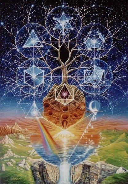 Life Meaning Kabbalah Tree